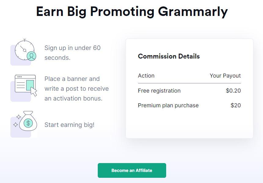 Grammarly affiliate marketing program